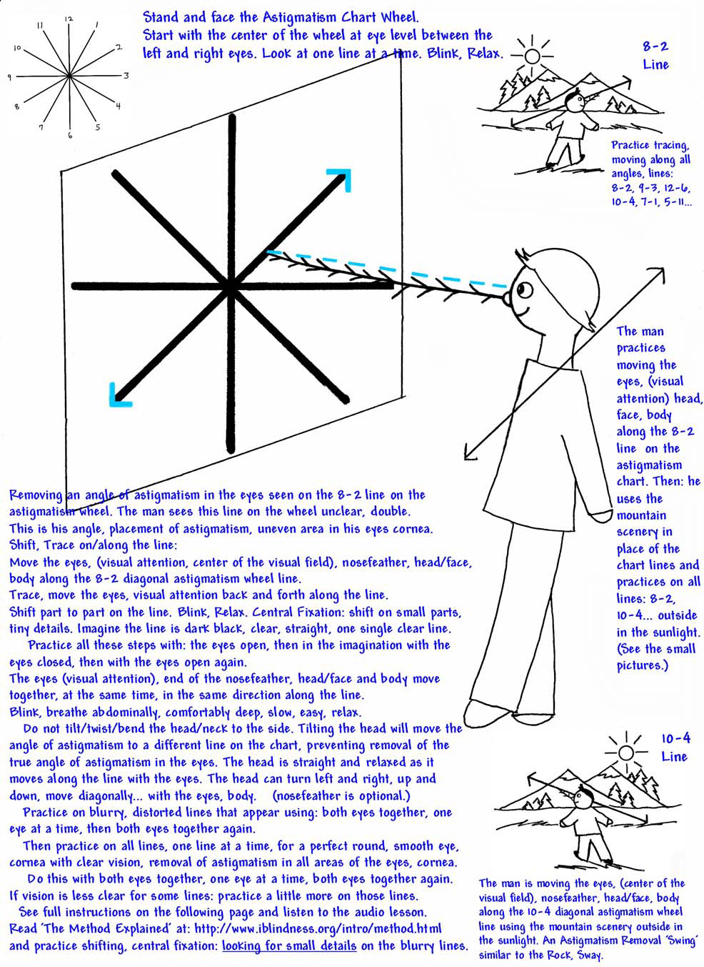 Astigmatism removal astigmatism chart tracing shifting swings 1 geenschuldenfo Images