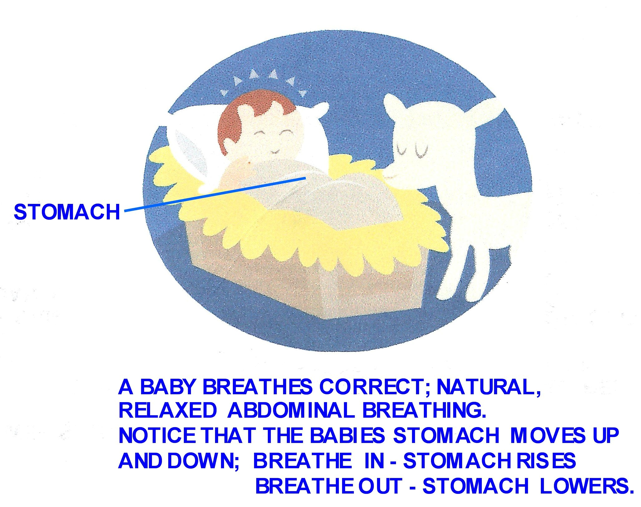 BABY BREATHES ABDOMINALLY, NATURALLY_001.jpg