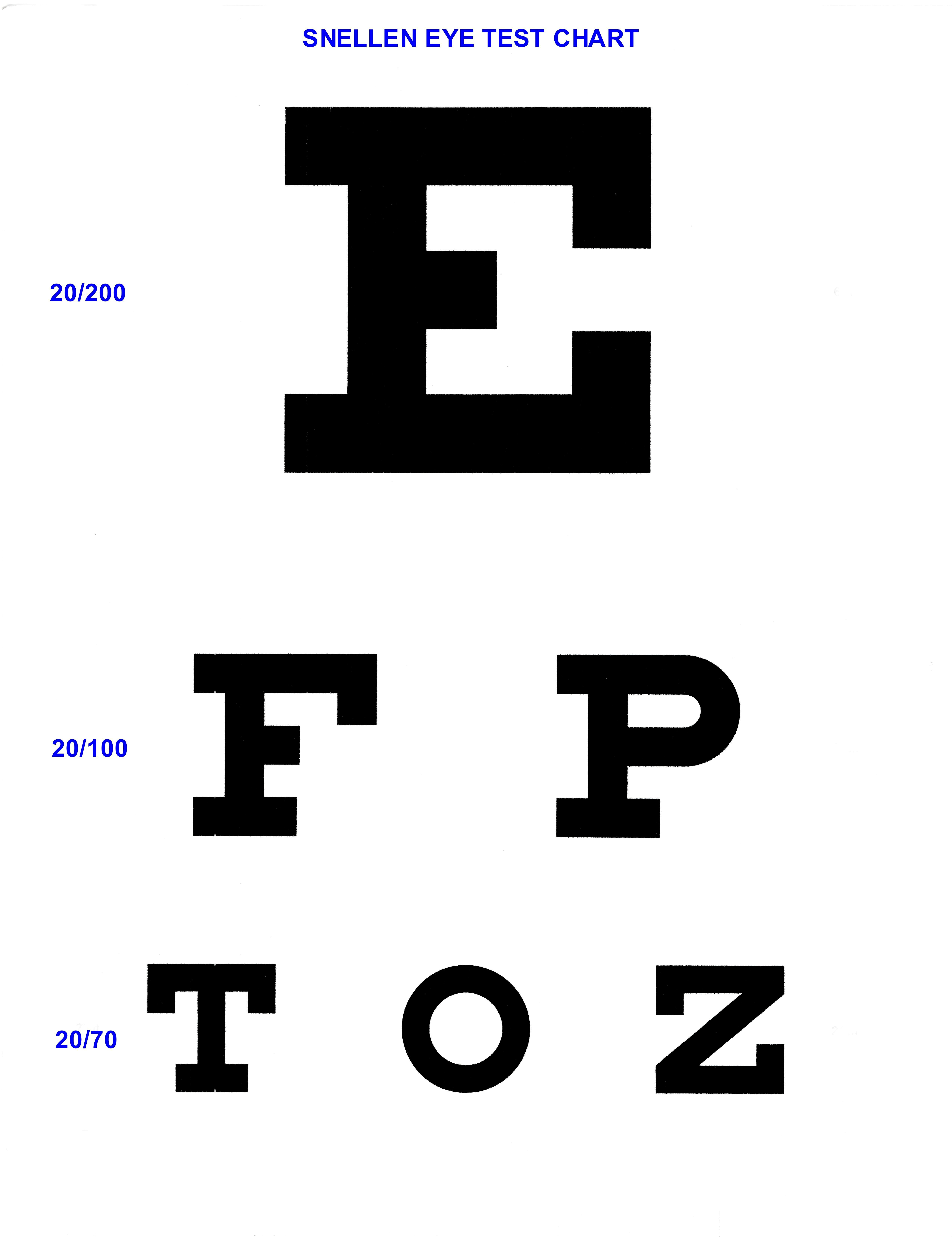 Eyecharts to test and improve close and distant eyesight e eyechart top page geenschuldenfo Images