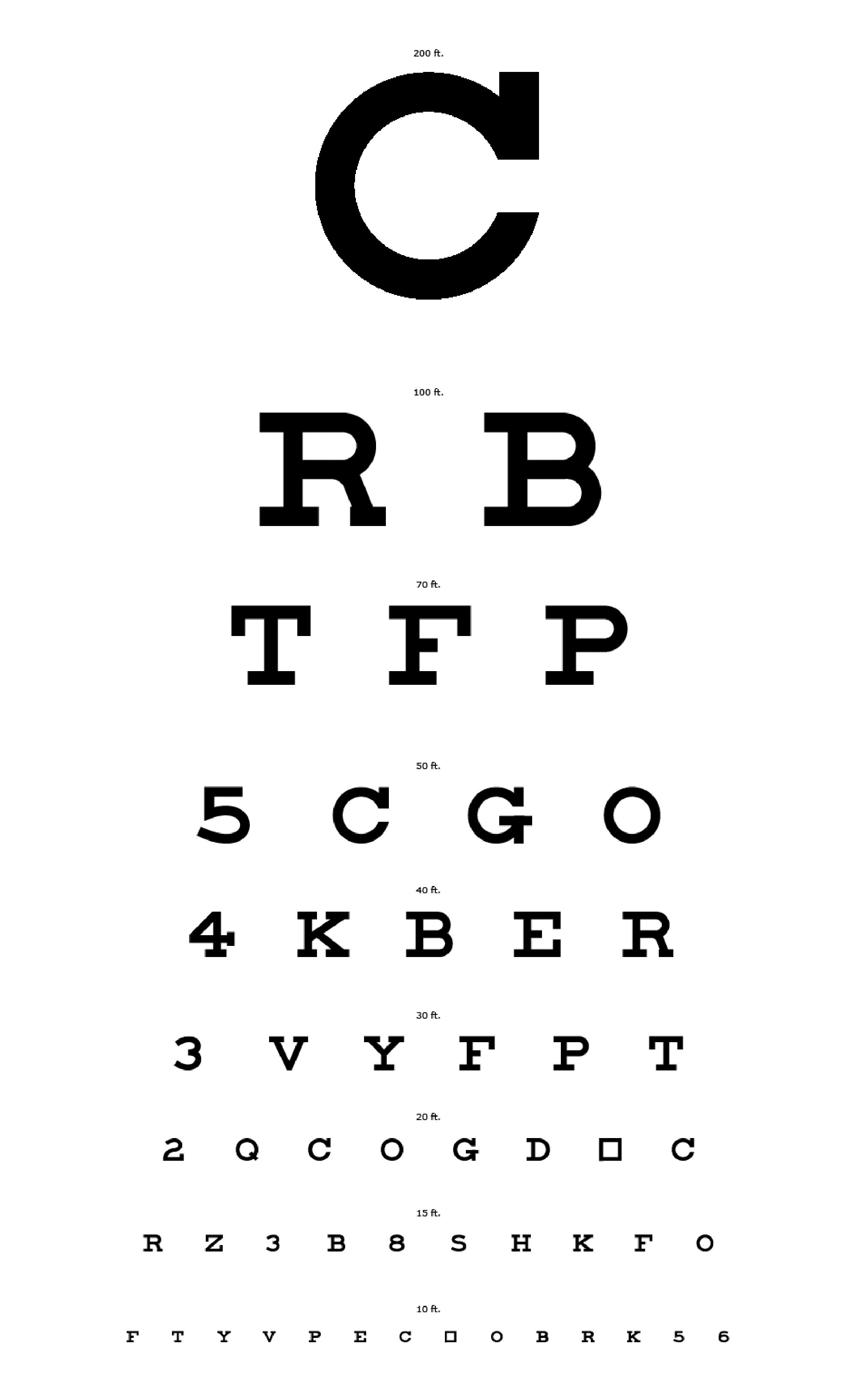 Eyecharts to test and improve close and distant eyesight e eyechart bottom page big c eyechart print large or small for far or close eyesight geenschuldenfo Images