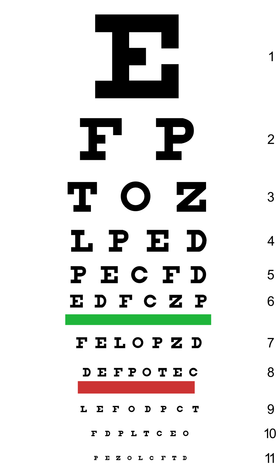 Eyecharts to test and improve close and distant eyesight snellen eye chart ccuart Image collections
