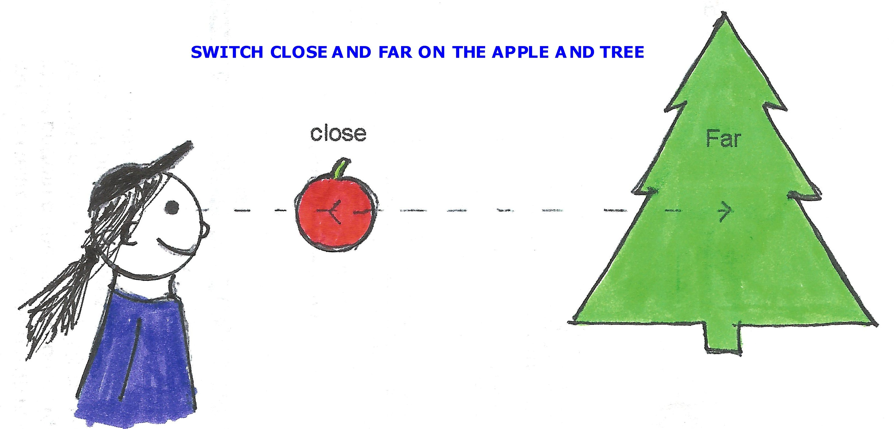 SWITCH CLOSE AND FAR ON THE APPLE AND TREE