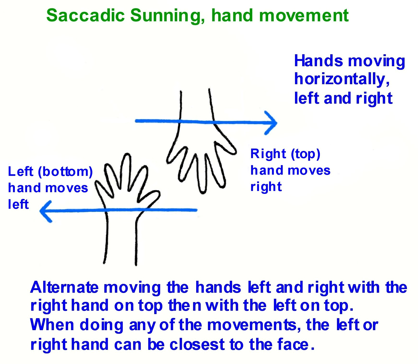 Hands moving horizontally bottom hand to left_side__top_hand_to_right_side.jpg